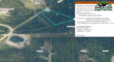 NHN CLOUD ROAD, North Pole, Alaska 99705, ,Land,For Sale,CLOUD ROAD,145740